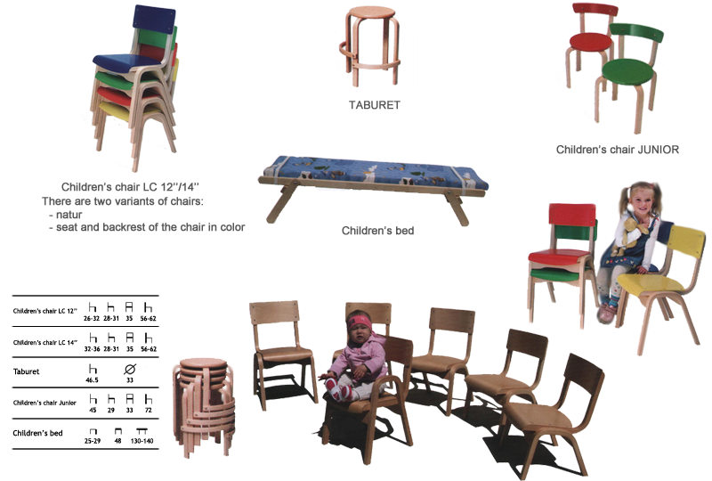 Kindergartens venner furniture